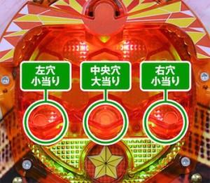 CR昭和物語 ゲームフロー